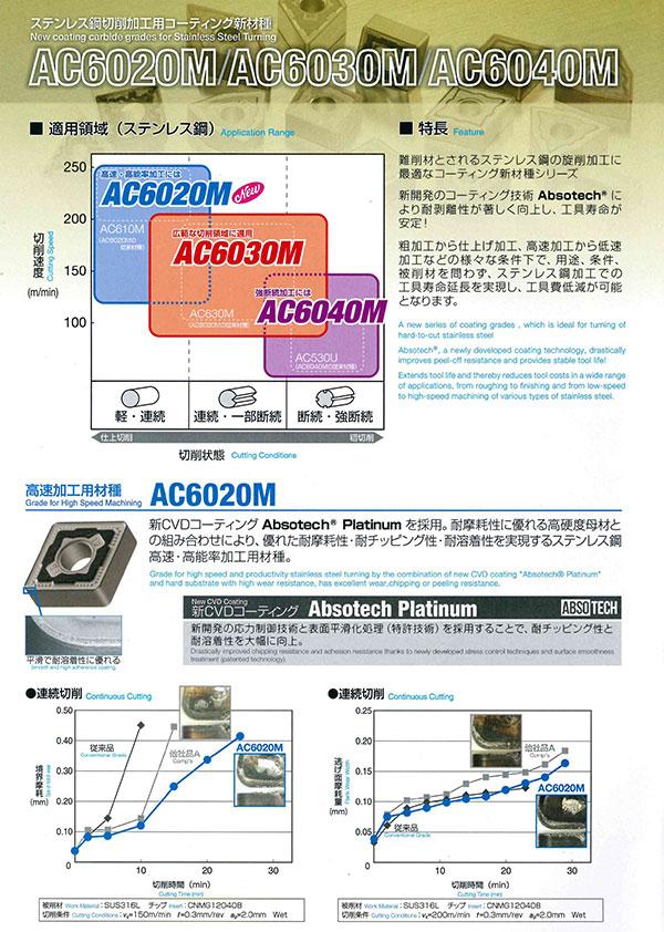 ac6020m02
