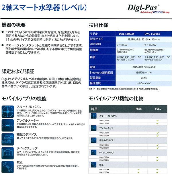 digipas02